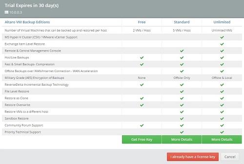Altaro VM Backup License Kay