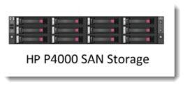 HP P4000 SAN Storage