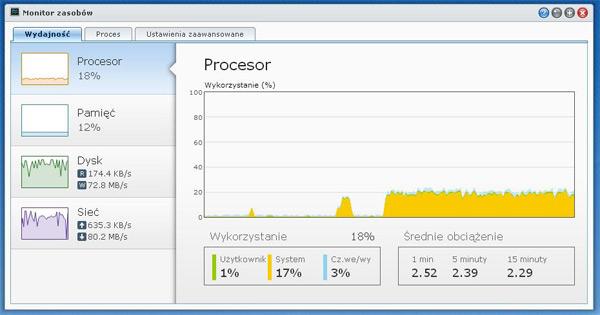 DS412+ CPU usage
