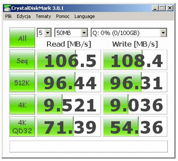 DS412+ Test