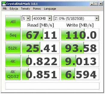 DS412+ Benchmark RAID 0