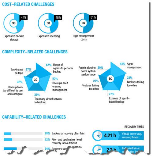 Virtualization infografika wirtualizacja infographics